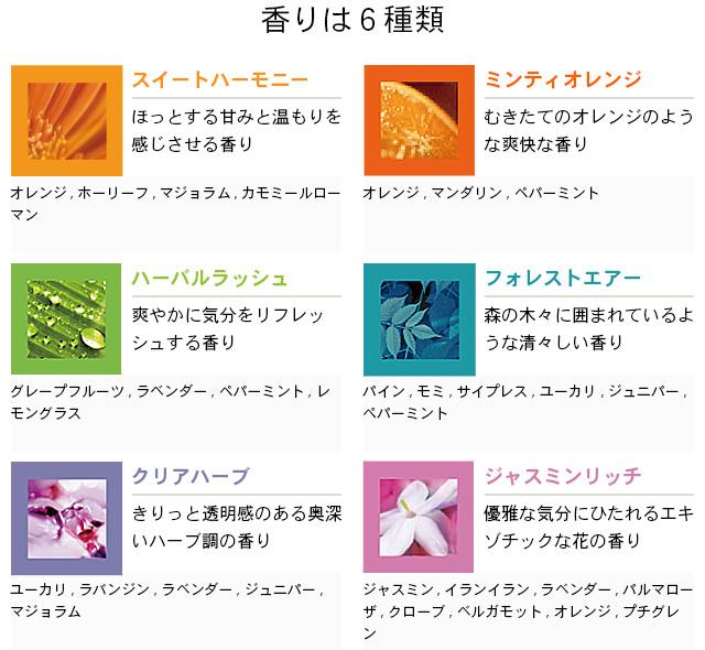 香りは6種類