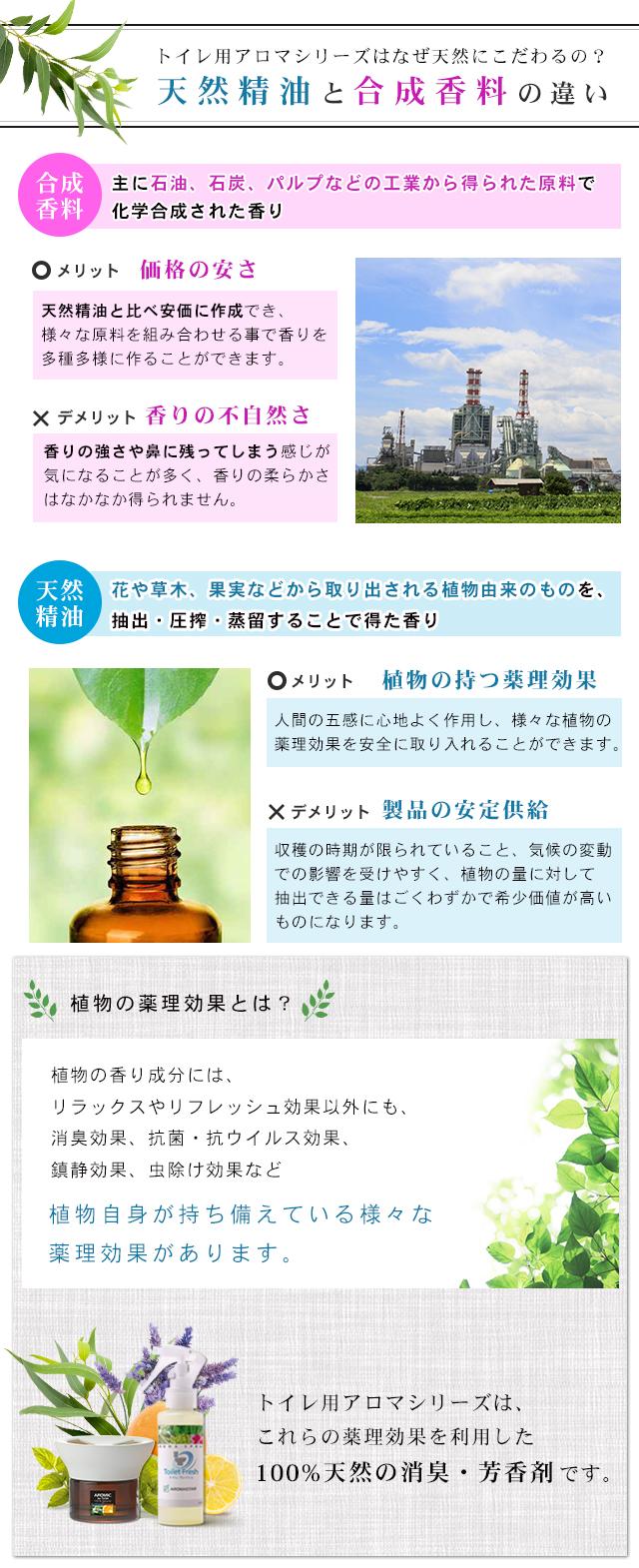 天然精油と合成香料の違い